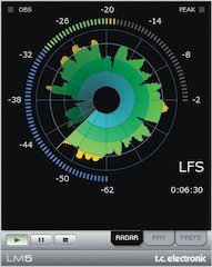 TC Electronic Ships LM5 Loudness Radar Meter Plug-in for ProTools|HD